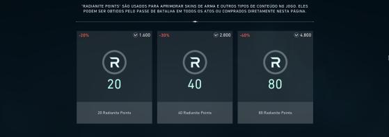 O custo de cada pacote de Radianite Points   Foto: Reprodução - Valorant