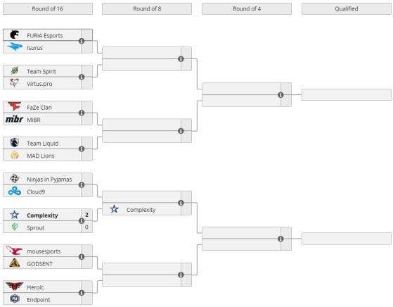 A tabela completa do campeonato - Foto: Liquipedia/Reprodução - Counter-Strike: Global Offensive