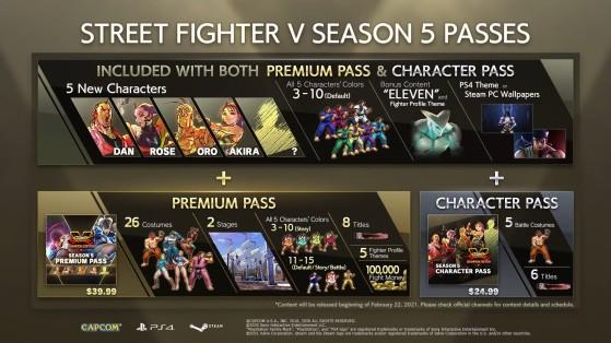 Quinto e último personagem da temporada final de Street Fighter V permanece um mistério - Jogos de Luta