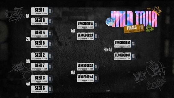 Chaveamento do Wild Rift Finals. | Imagem: Riot Games/Reprodução - Wild Rift