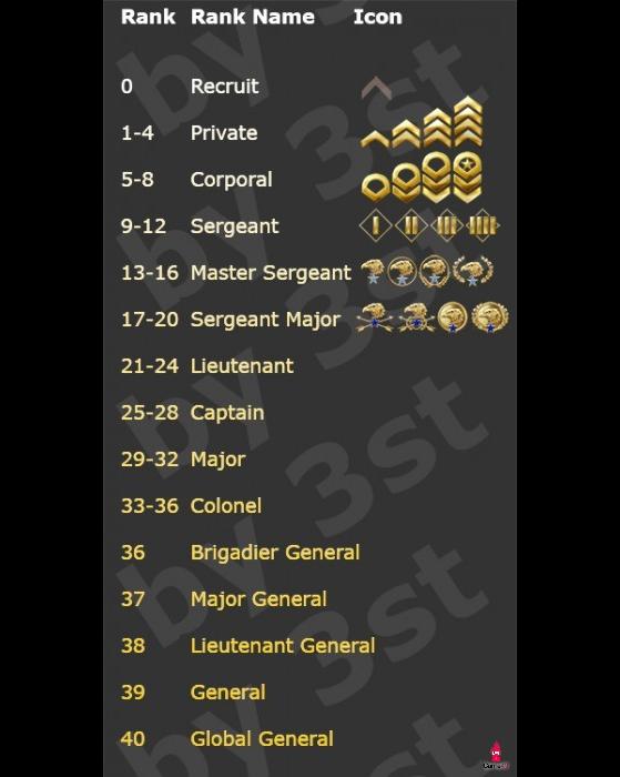 Estes são todos os ranks de conta do CS:GO | Foto: 3st/Reprodução - Counter-Strike: Global Offensive