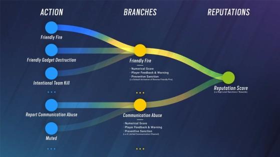 Imagem: Ubisoft/Reprodução - Rainbow Six Siege