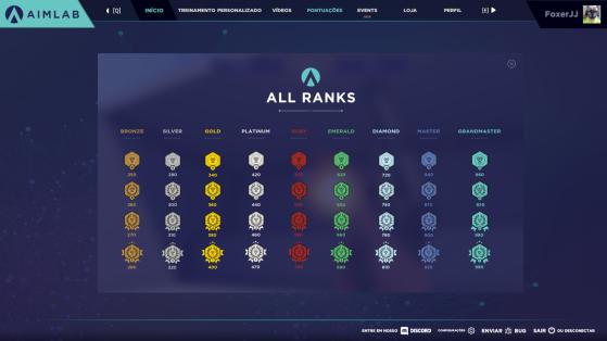 Os ranks do Aim Lab | Foto: Aim Lab/Reprodução - Millenium